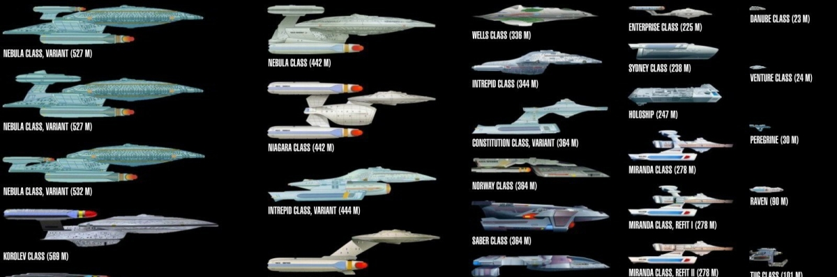 Star Trek - Top 10 Federation Starship Classes
